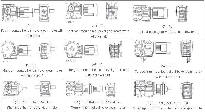 bevel gearbox design