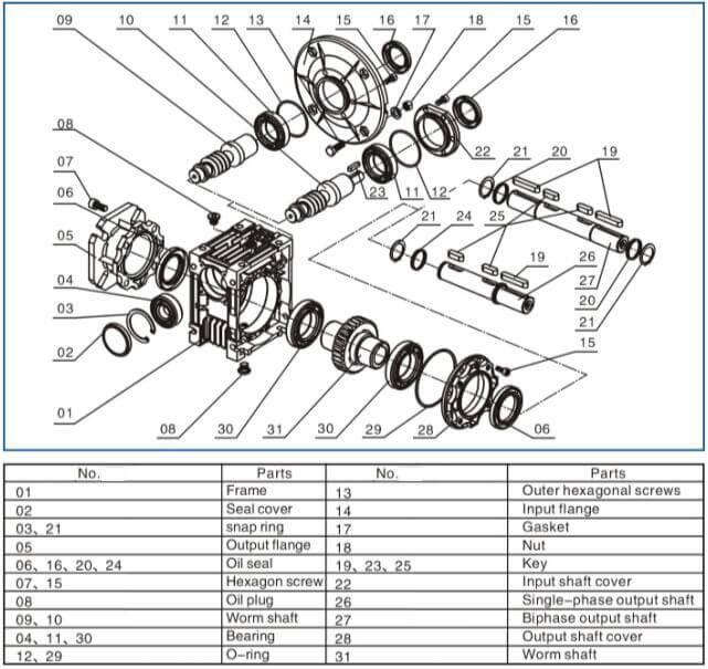 worm gear reducer design