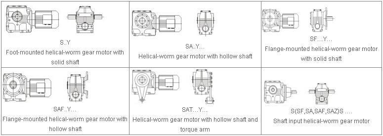 worm gear box design